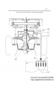 Катодная защита рабочего колеса турбины